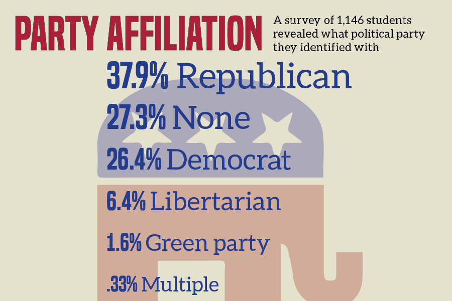 party-afilliation-graphic