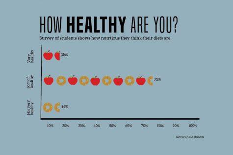 web-graphic-healthy