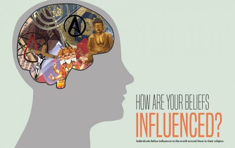 Different influences impact how students identify their beliefs
