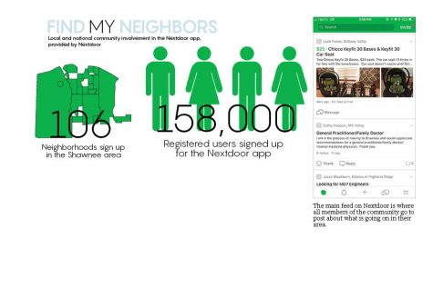 Neighborhood apps allow community to communicate – Mill