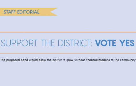 Staff editorial: support the district: vote yes