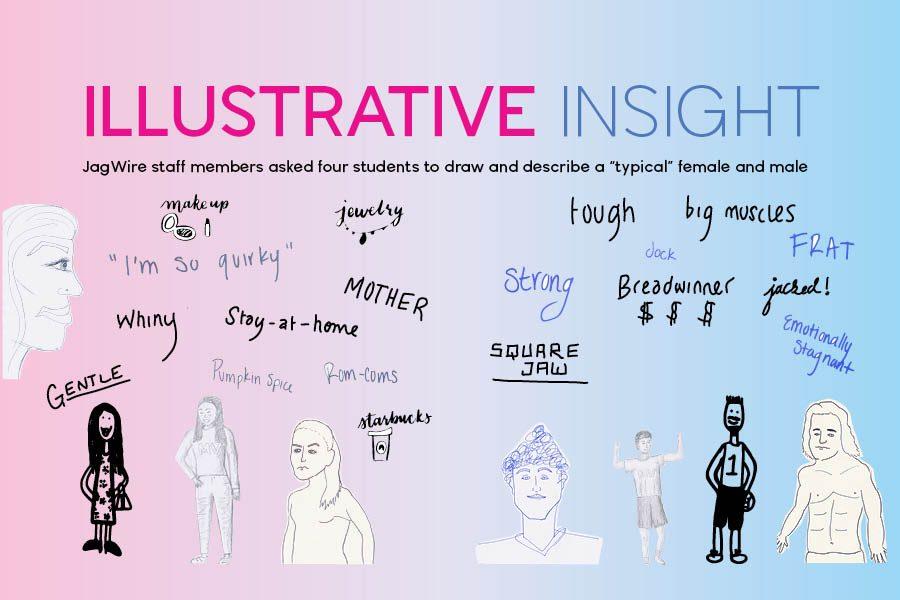 Gallery: Students illustrate gender stereotypes