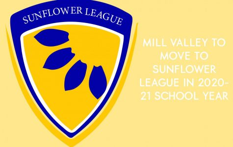 School to switch to Sunflower League