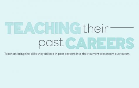 Teachers use experiences from past careers in classroom