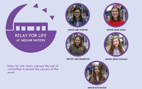 Q&A with Relay for Life event chairs