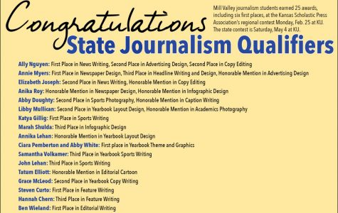 Journalism takes home 25 awards from regional contest on Monday, Feb. 25