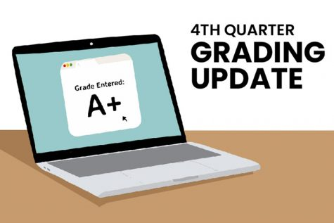 The district released an update regarding fourth quarter grading protocol Thursday, April 9, outlining how students can maintain or improve their semester grades throughout fourth quarter.