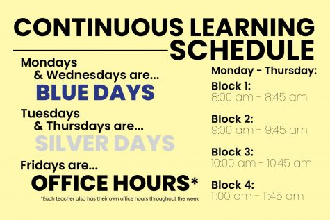 As part of the Continuous Learning Plan, a schedule has been developed to allow students to meet with teachers through virtual meeting applications, such as Zoom, without conflict. While a schedule exists, teachers are not required to conduct mandatory class times during these sessions.