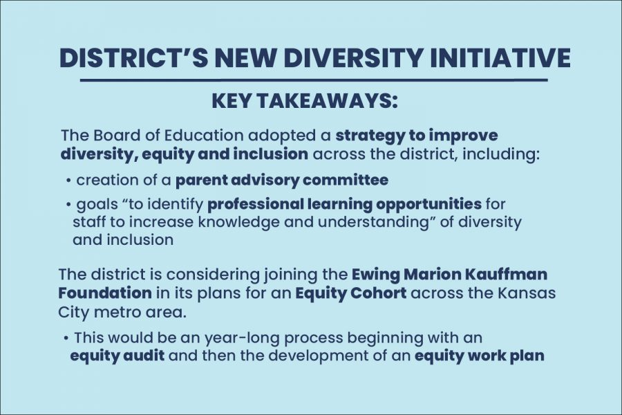 In August, the Board of Education adopted an initiative to improve diversity, equity and inclusion across the district, creating a parent advisory committee and considering entrance into an Equity Cohort with the Ewing Marion Kauffman Foundation.