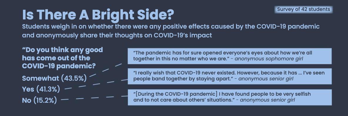 Bonding during the pandemic