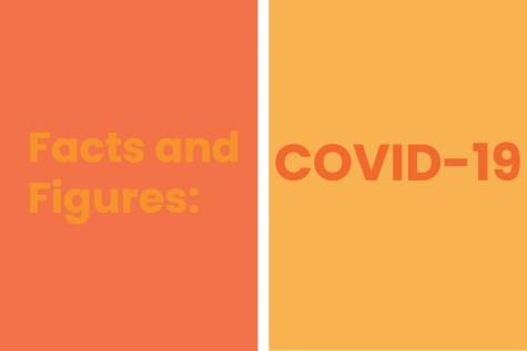 Facts and figures: COVID-19