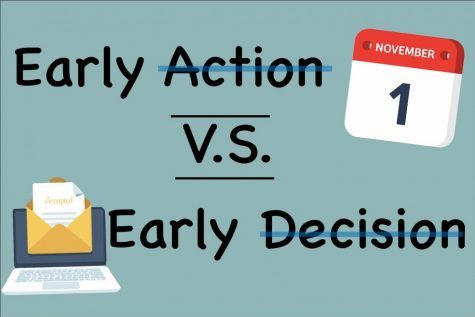 With college admissions decisions coming up, parents and students will have to decide between applying regular decision, early action, or early decision.