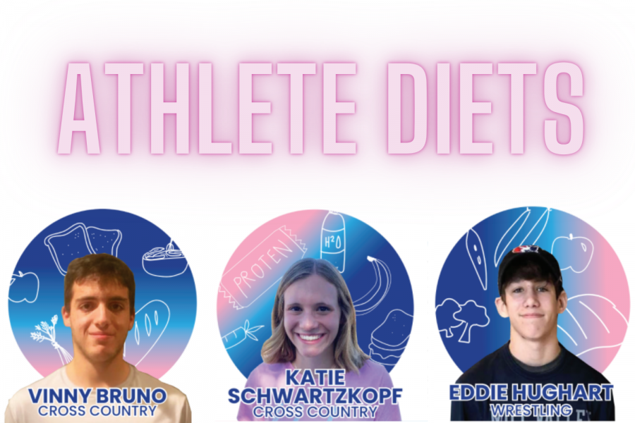 Athletes+change+their+diets+to+optimize+performance+in+sports